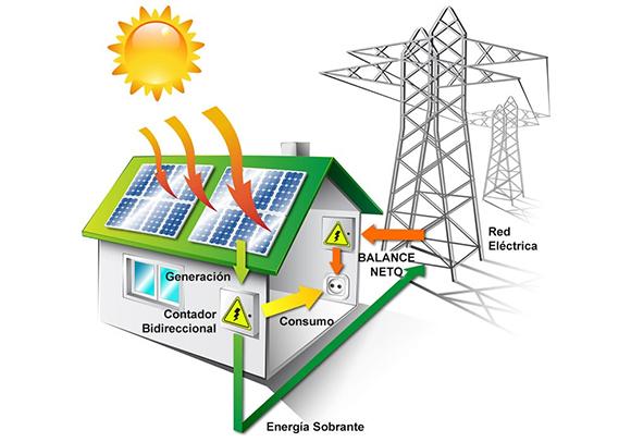 ongrid-solar